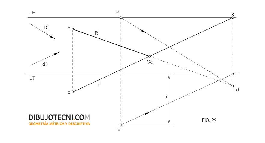 Sistema Cónico. Sombra de un punto en el plano geometral. (Sol detrás del espectador)