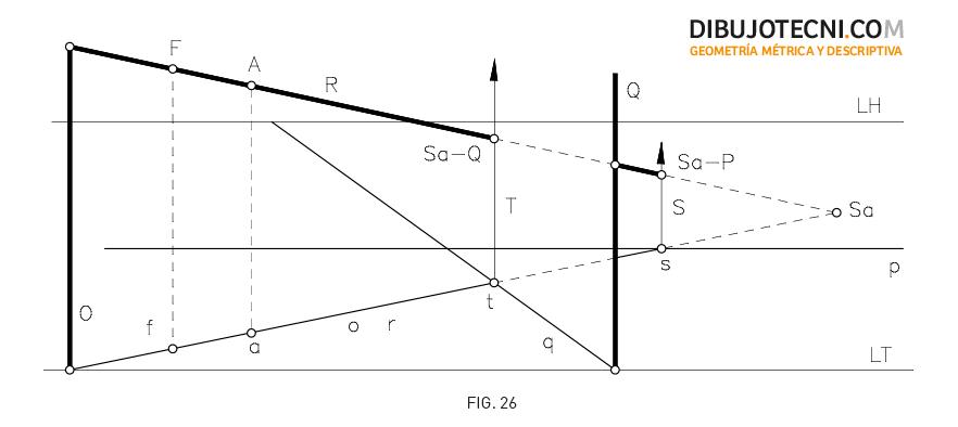 Sistema Cónico. Sombra de un punto sobre un plano perpendicular al geometral y otro frontal. Foco propio.