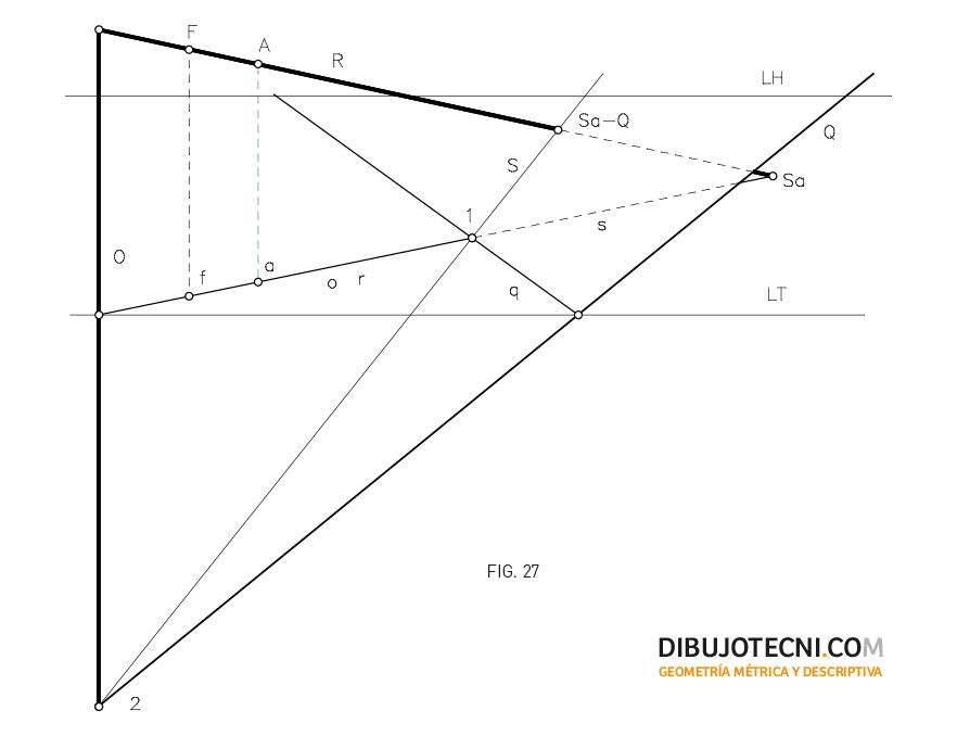 Sistema Cónico. Sombra de un punto sobre un plano plano oblicuo. Foco propio.