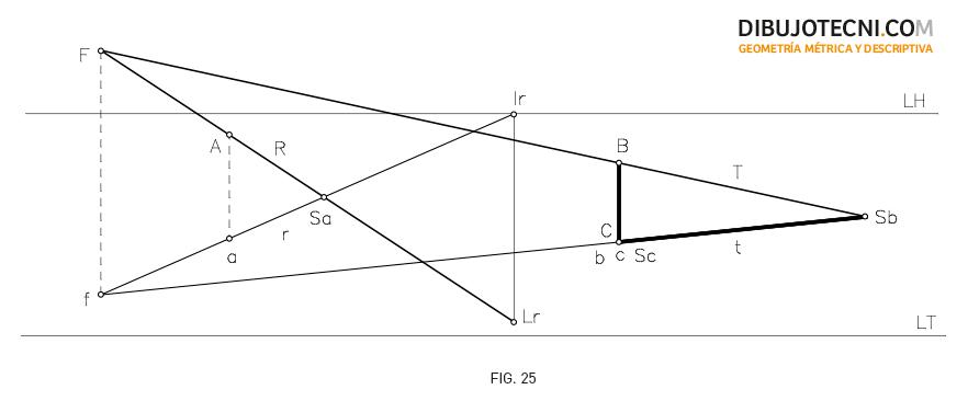 Sistema Cónico. Sombras punto y recta en el Plano Geometral. Foco propio.