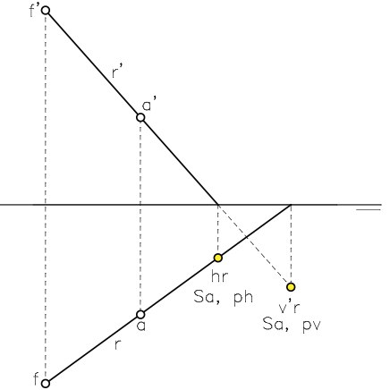 Sistema Diédrico Ortogonal. Sombras. Foco propio