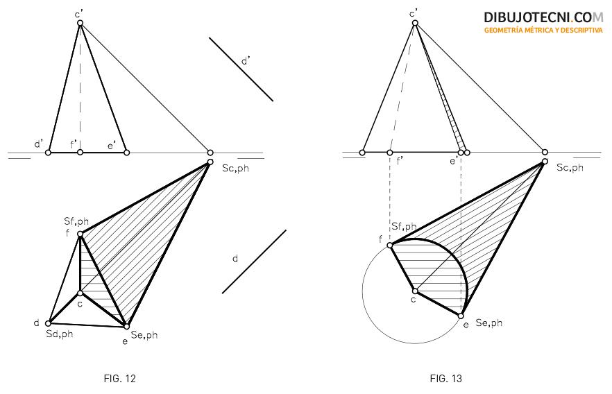 Sistema Diédrico. Sombra de una pirámide y un cono.