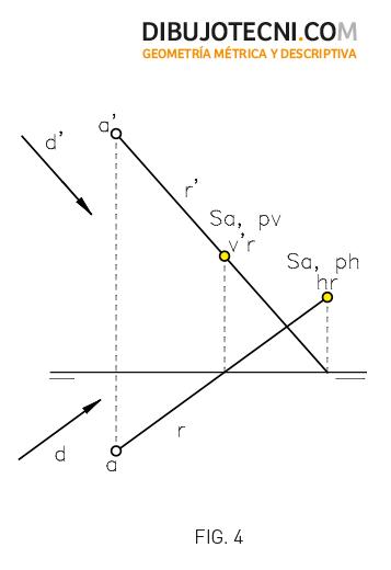 Sistema Diédrico Ortogonal. Sombra de un punto en los planos de proyección. Foco impropio.