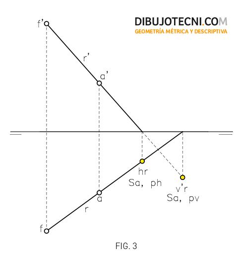 Sistema Diédrico Ortogonal. Sombra de un punto sobre los planos de proyección. Foco propio.