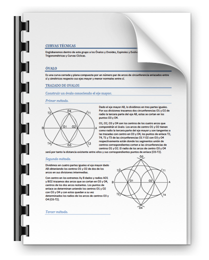 Curvas técnicas PDF