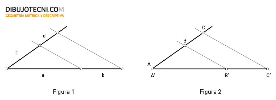 Proporcionalidad entre segmentos