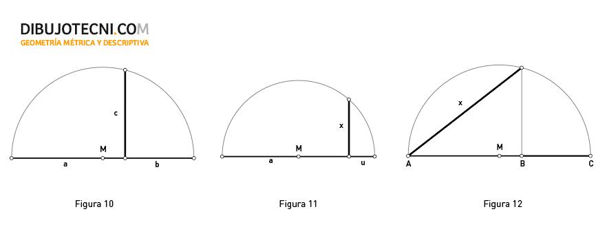 Operaciones con segmentos. Media proporcional