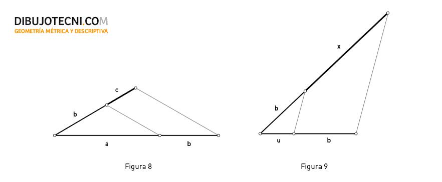 Operaciones con segmentos. Tercera proporcional