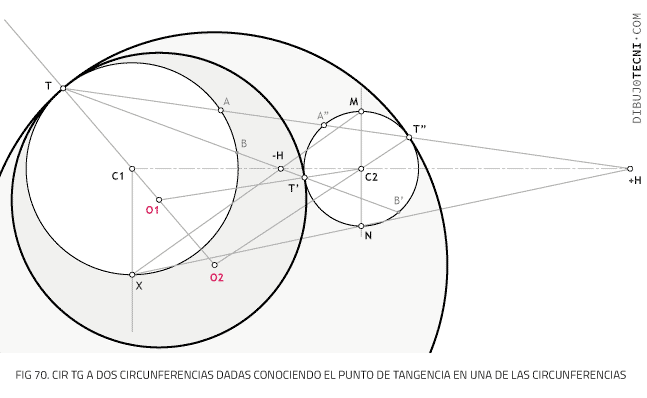 Circunferencias tangentes a dos circunferencias dadas conociendo el punto de tangencia en una de las circunferencias