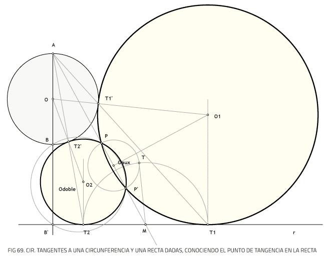 Circunferencias tangentes a una circunferencia y una recta dadas, conociendo el punto de tangencia en la recta