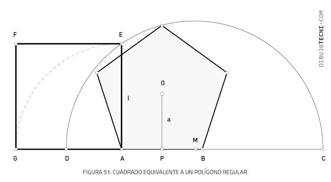 Cuadrado equivalente a un polígono regular