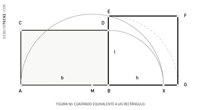 Cuadrado equivalente a un rectángulo.