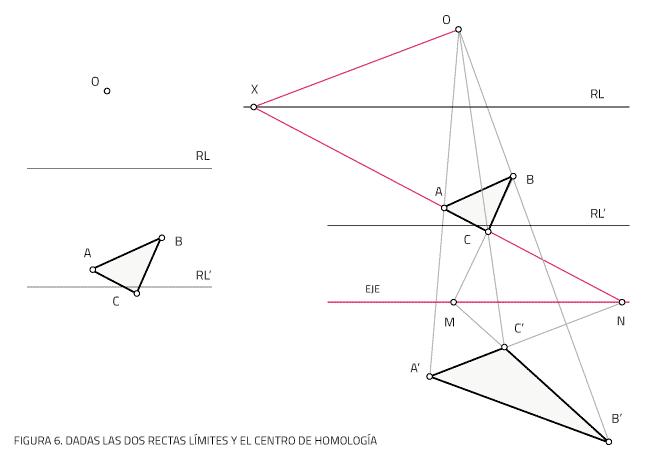 Dadas las dos rectas límites y el centro de homología