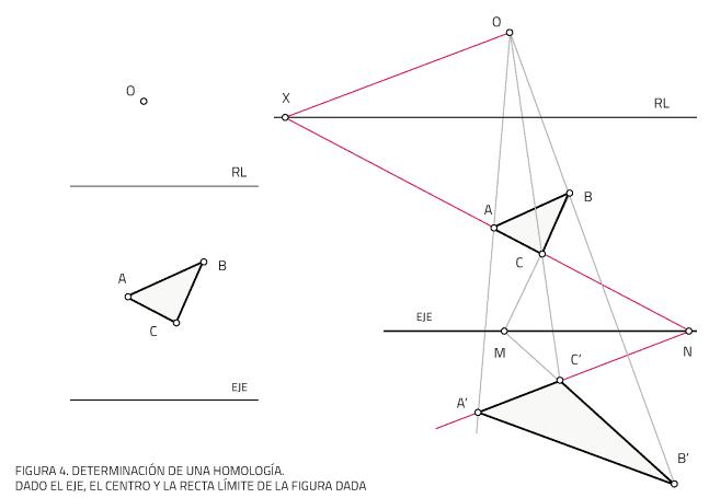 Dado el eje, el centro y la recta límite de la figura dada