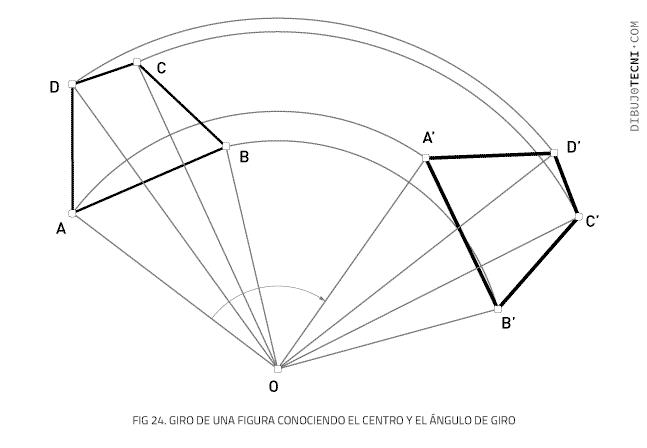 Giro de una figura conociendo el centro y el ángulo de giro