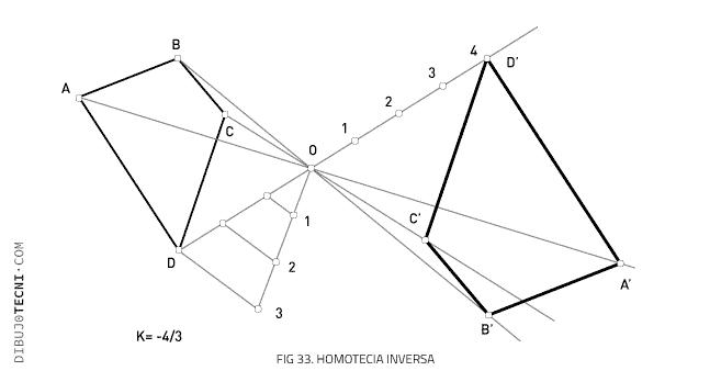 Homotecia inversa -4/3