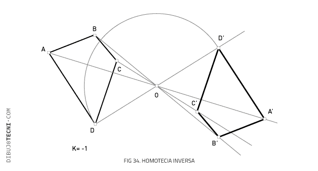 Homotecia inversa K=-1