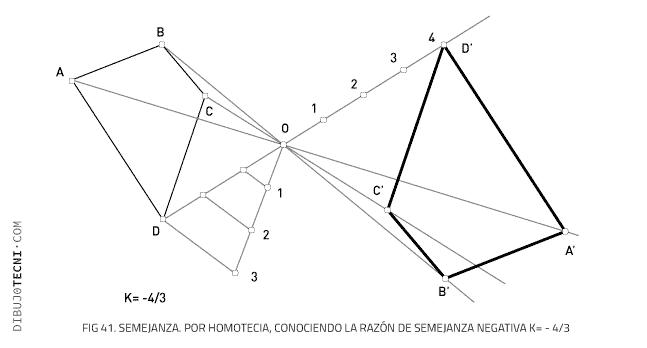Semejanza. Por homotecia, conociendo la razón de semejanza negativa K= - 4/3