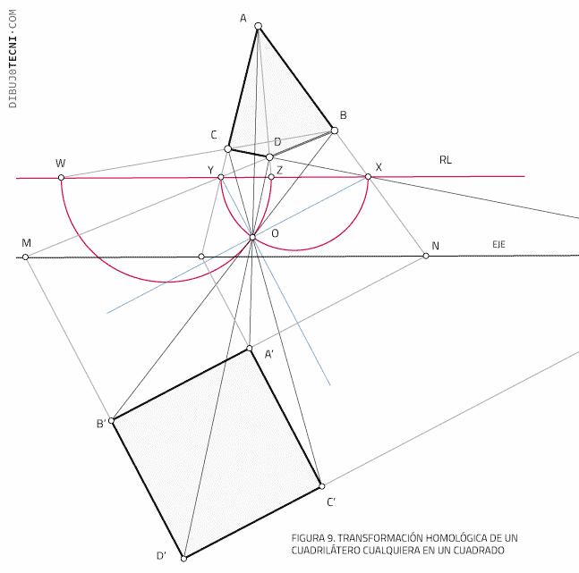 Transformación homológica de un cuadrilátero cualquiera en un cuadrado