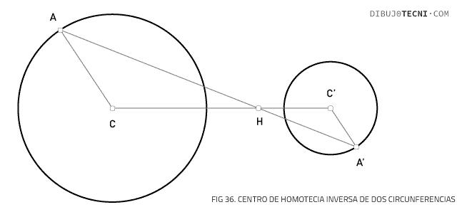 Centro de homotecia inversa de dos circunferencias