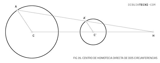 Centro de homotecia directa de dos circunferencias