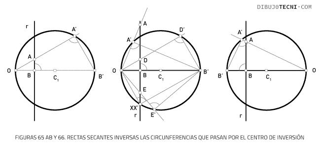 Rectas secantes inversas las circunferencias que pasan por el centro de inversión