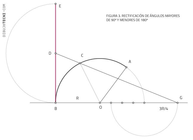 Rectificación de ángulos mayores de 90º y menores de 180º