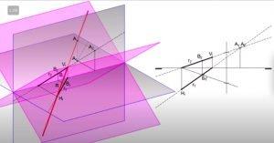 Intersección recta con planos bisectores. Sistema Diédrico