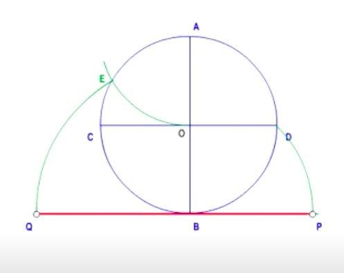 Rectificación semicircunferencia