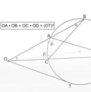Potencia de un punto respecto a una circunferencia