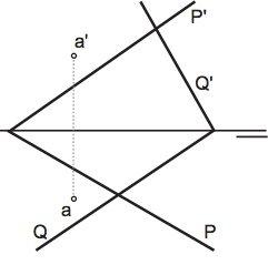 Ejercicios paralelismo y perpendicularidad Diédrico