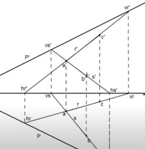 Introducción al Sistema Diédrico. Fundamentos. Punto recta y plano