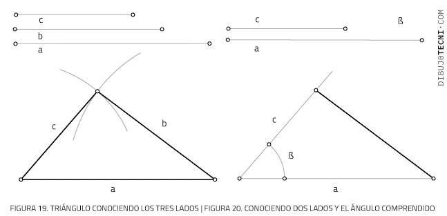 Conociendo los tres lado y Conociendo dos lados y el ángulo comprendido