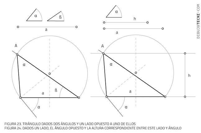 Dados dos ángulos y un lado opuesto a uno de ellos.Dados un lado, el ángulo opuesto y la altura correspondiente entre este lado y ángulo