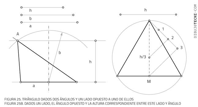 Dados un lado, y su altura y mediana correspondientes.Construcción de un triángulo equilátero dada la altura