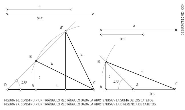 Construir un triángulo rectángulo dada la hipotenusa y la suma de los catetos.Construir un triángulo rectángulo dada la hipotenusa y la diferencia de catetos.