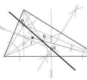 Apuntes y construcciones de triángulos
