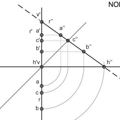 Ejercicios de punto, recta y plano en Sistema Diédrico