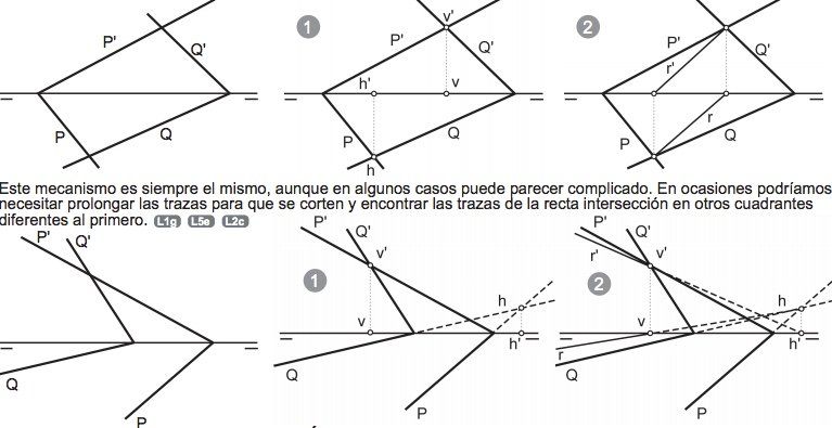 Apuntes intersecciones y secciones en Sistema Diédrico