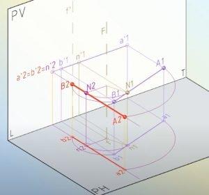 Giros, abatimientos y cambios de plano en Sistema Diédrico